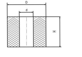 橡胶弹簧技术参数图